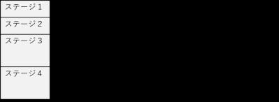 変性性脊髄症2